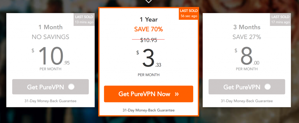 PureVPN for China: Price
