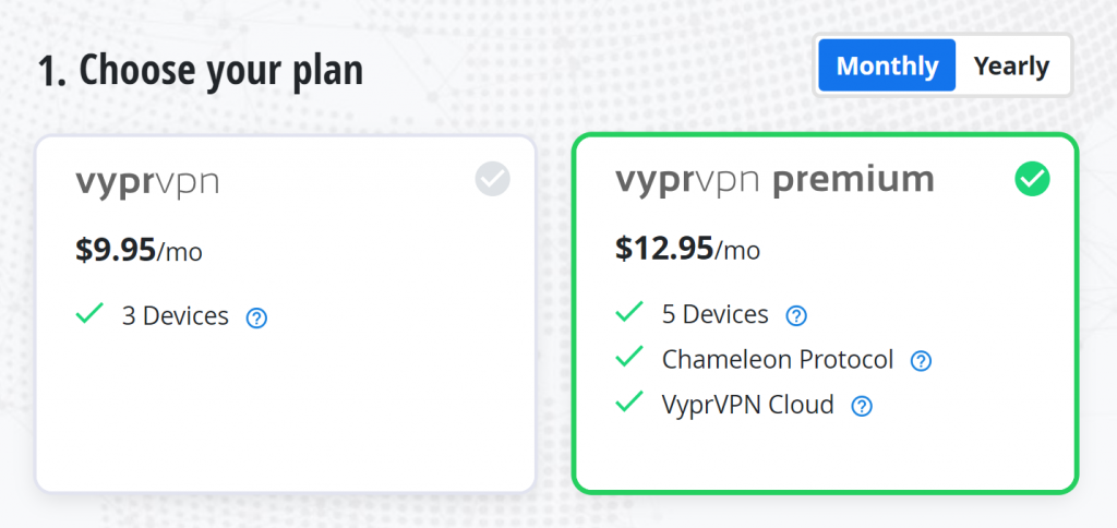 VyprVPN for China: Price (Monthly)