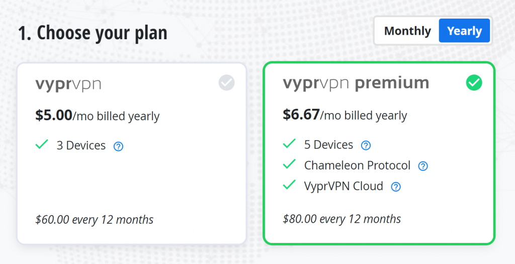 VyprVPN for China: Price (Yearly)